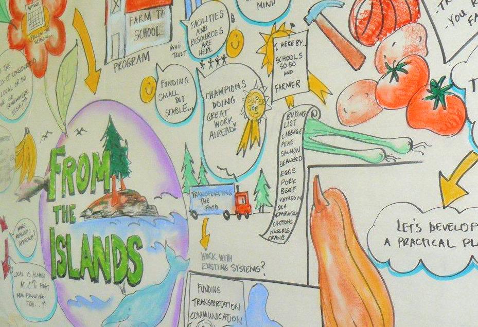 Lessons From Haida Gwaii