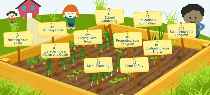 Growing Your Farm to School Program