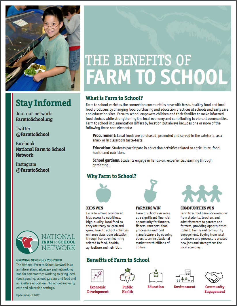 Benefits of Farm to School