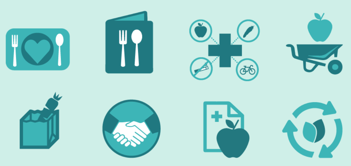 16 opportunities for food in health care.